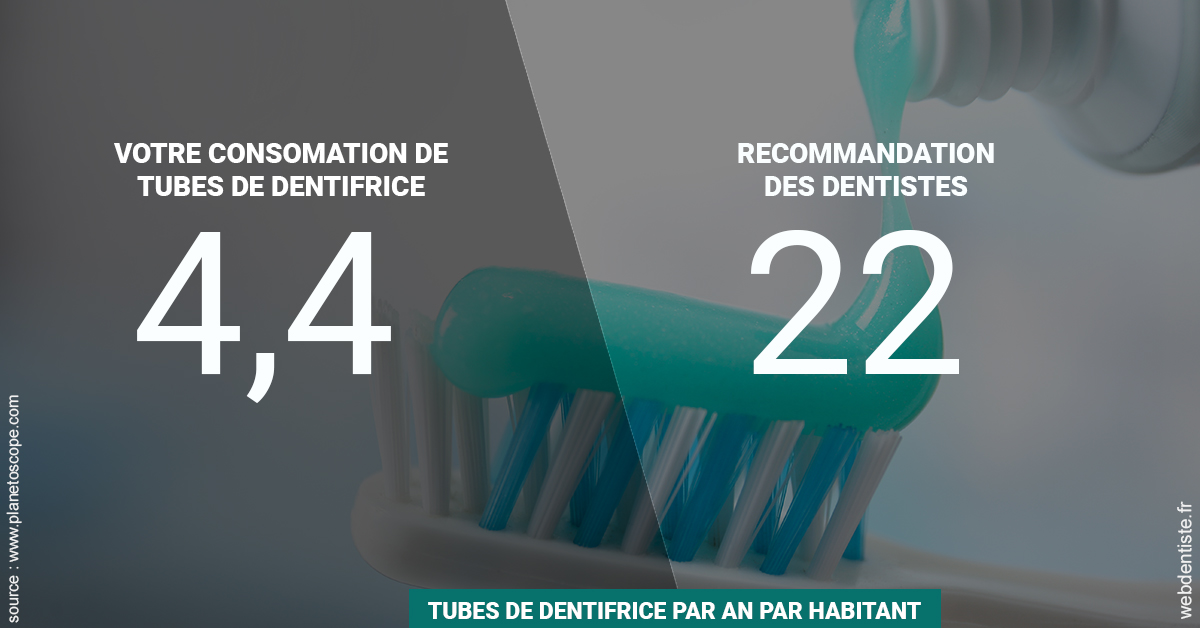 https://dr-pissis-patrick.chirurgiens-dentistes.fr/22 tubes/an 2