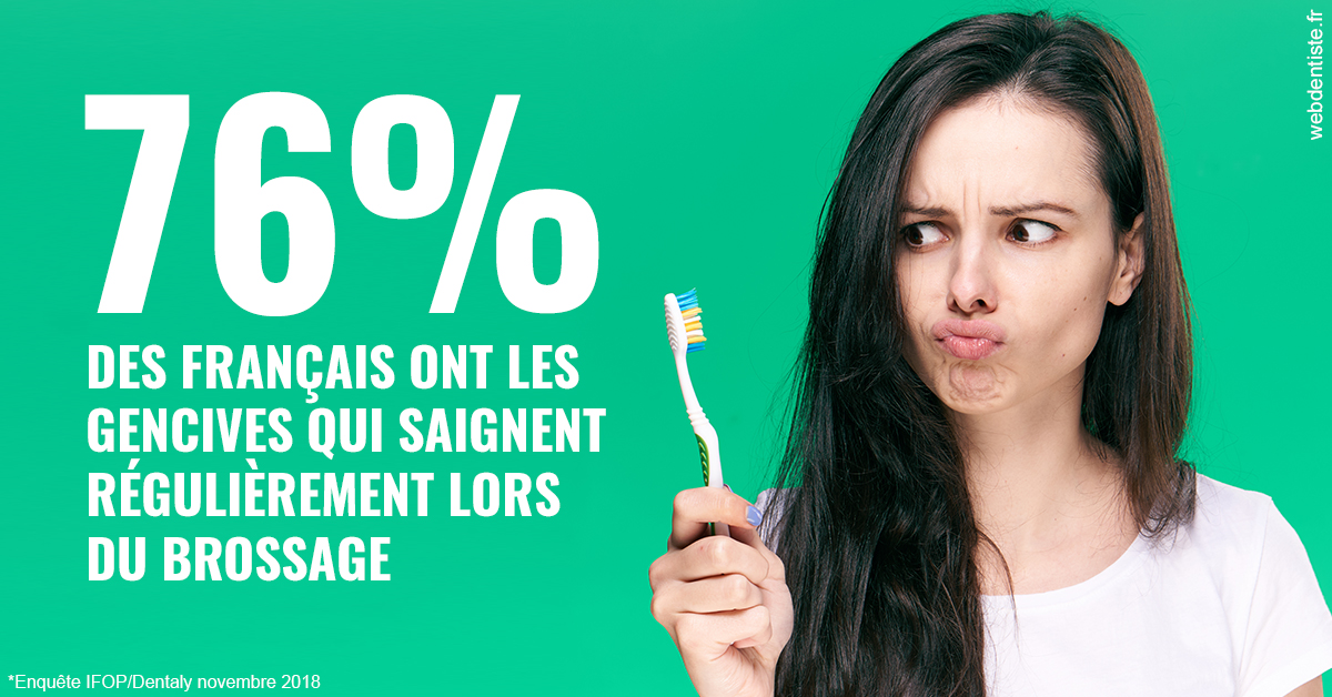 https://dr-pissis-patrick.chirurgiens-dentistes.fr/76% des Français 1