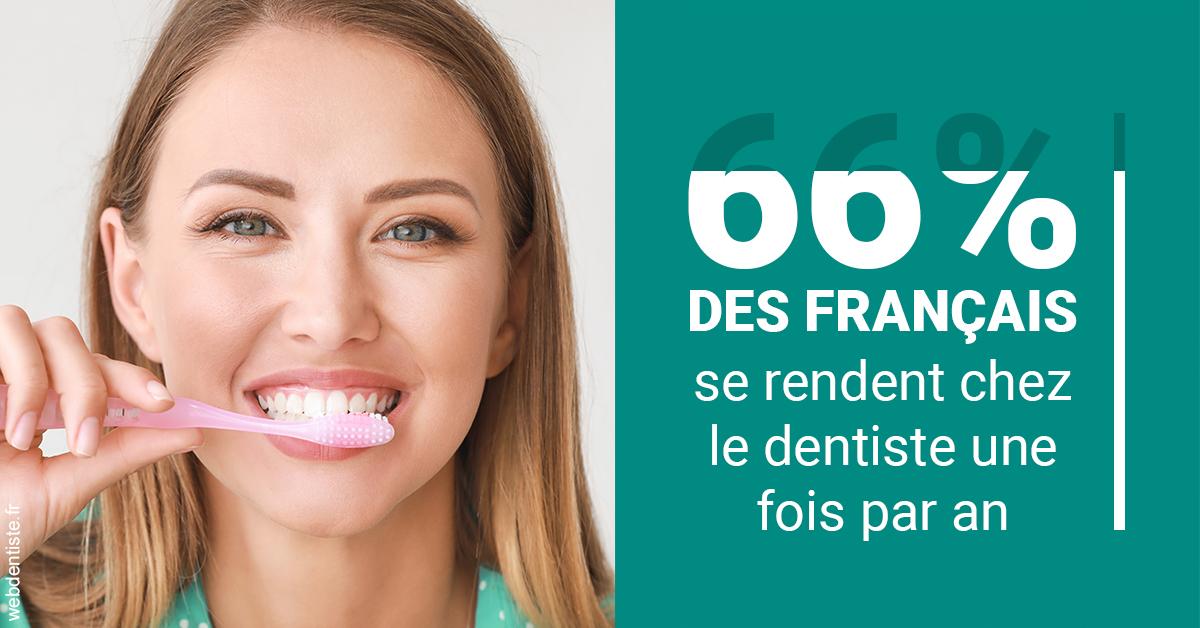 https://dr-pissis-patrick.chirurgiens-dentistes.fr/66 % des Français 2