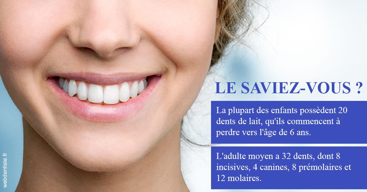 https://dr-pissis-patrick.chirurgiens-dentistes.fr/Dents de lait 1